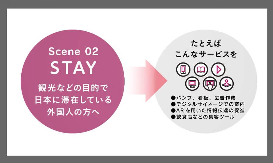 グラフィックデザイナーが作るアニメーション動画。