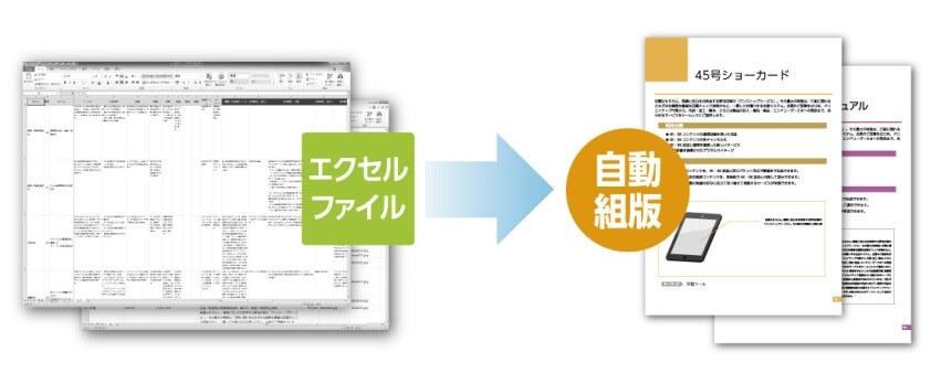 自動組版(Automatic typography)