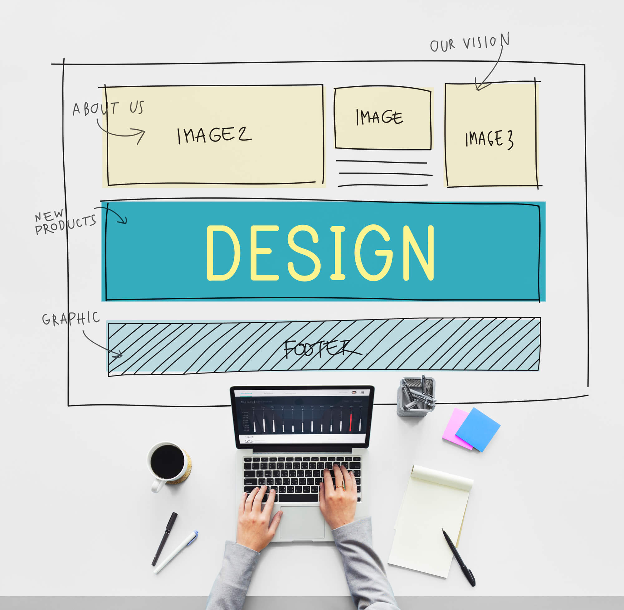 自動組版設計・制作